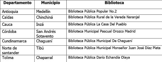 bibliotecas-finalistas-pequeñas_opt.jpg